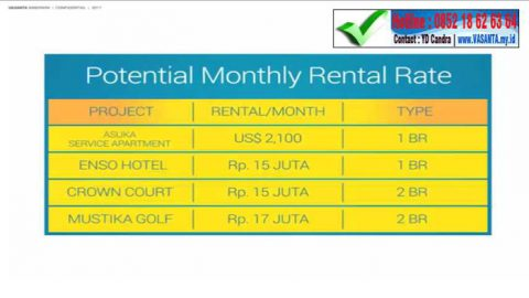vasanta potential monthly rental rate